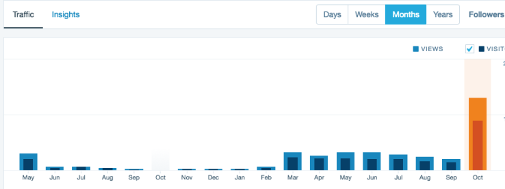 Screen Shot 2017-10-31 at 5.35.38 AM